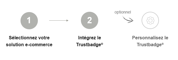 trustbadge_steps_fr.PNG