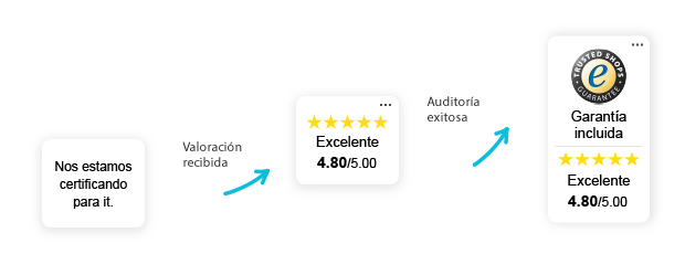 trustbadge_grafik_ES.png